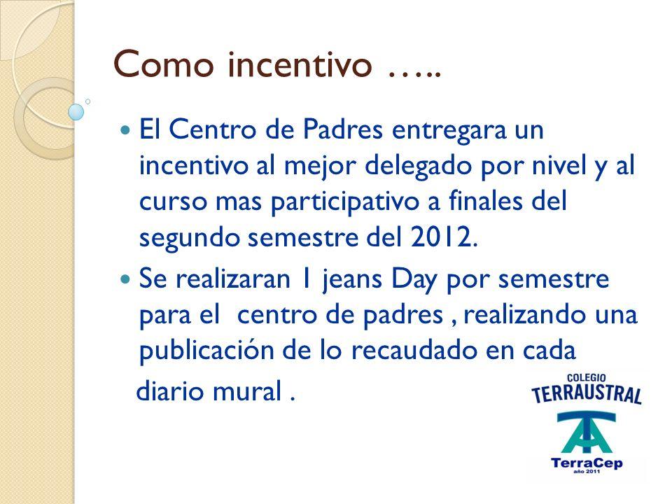 Como incentivo …..
