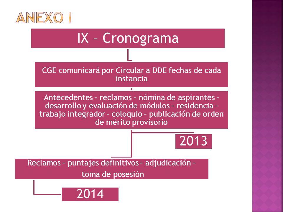 IX – Cronograma CGE comunicará por Circular a DDE fechas de cada instancia Antecedentes – reclamos – nómina de aspirantes – desarrollo y evaluación de