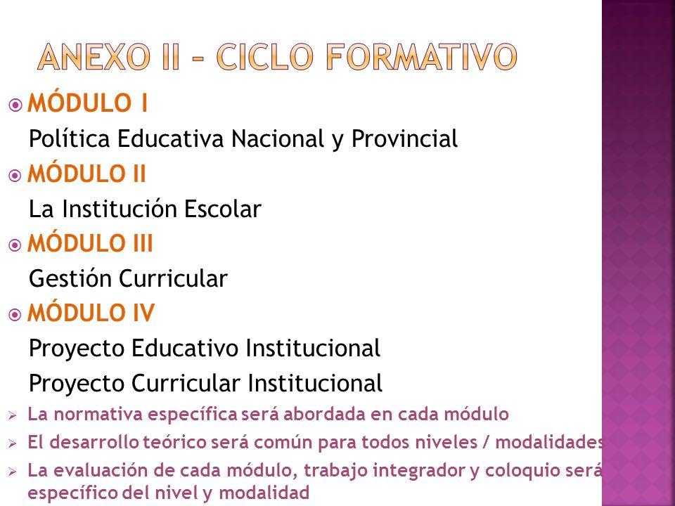 MÓDULO I Política Educativa Nacional y Provincial MÓDULO II La Institución Escolar MÓDULO III Gestión Curricular MÓDULO IV Proyecto Educativo Instituc