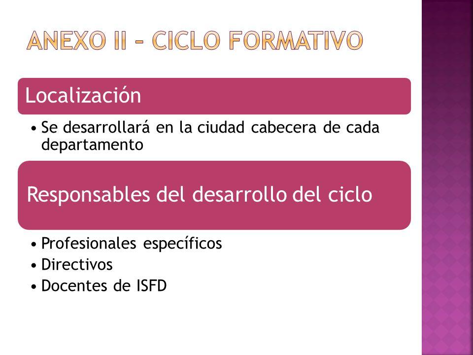 Localización Se desarrollará en la ciudad cabecera de cada departamento Responsables del desarrollo del ciclo Profesionales específicos Directivos Doc
