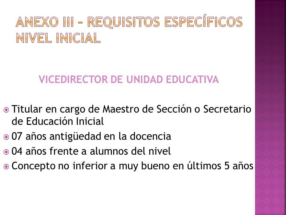 VICEDIRECTOR DE UNIDAD EDUCATIVA Titular en cargo de Maestro de Sección o Secretario de Educación Inicial 07 años antigüedad en la docencia 04 años fr