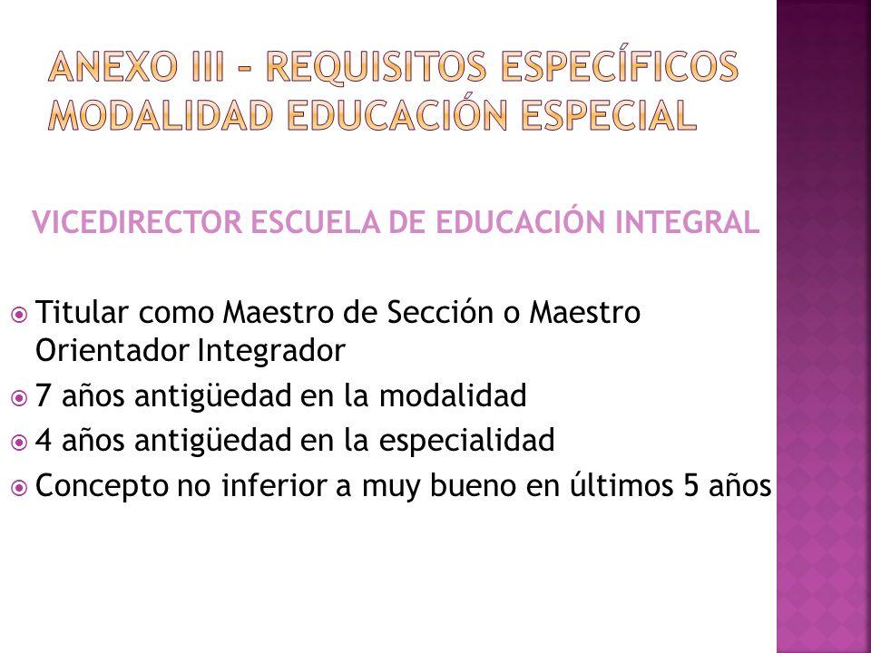 VICEDIRECTOR ESCUELA DE EDUCACIÓN INTEGRAL Titular como Maestro de Sección o Maestro Orientador Integrador 7 años antigüedad en la modalidad 4 años an