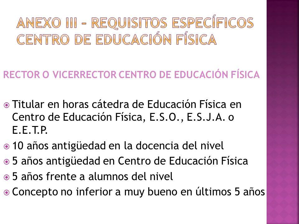 RECTOR O VICERRECTOR CENTRO DE EDUCACIÓN FÍSICA Titular en horas cátedra de Educación Física en Centro de Educación Física, E.S.O., E.S.J.A. o E.E.T.P