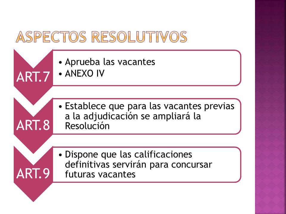 ART.7 Aprueba las vacantes ANEXO IV ART.8 Establece que para las vacantes previas a la adjudicación se ampliará la Resolución ART.9 Dispone que las ca