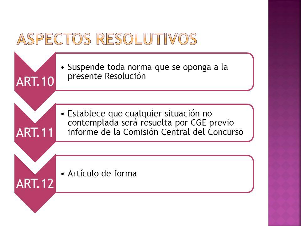 ART.10 Suspende toda norma que se oponga a la presente Resolución ART.11 Establece que cualquier situación no contemplada será resuelta por CGE previo