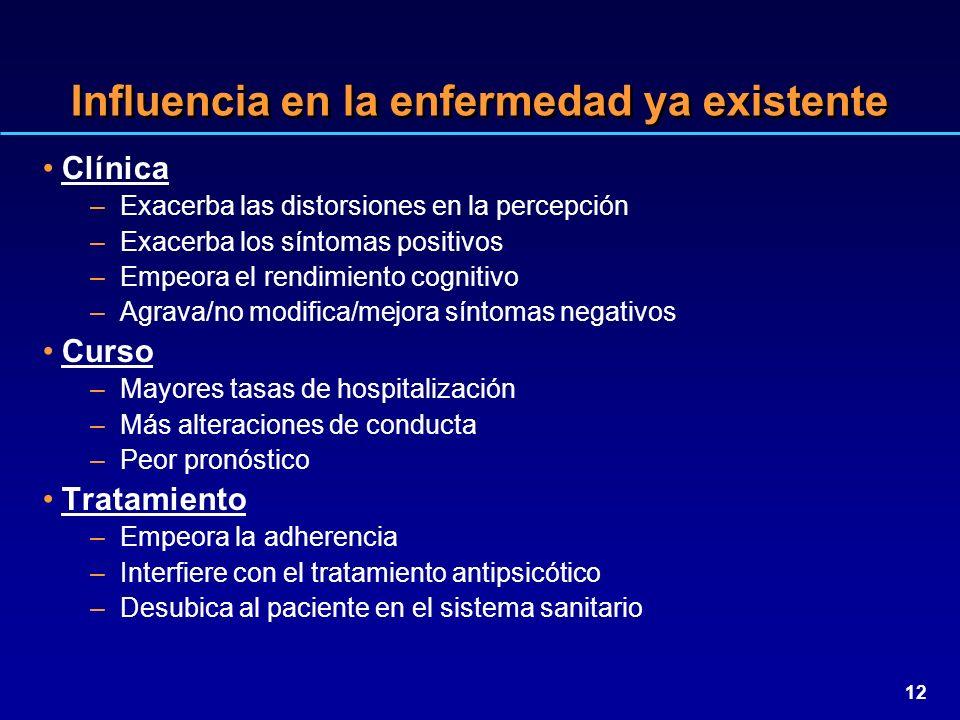 12 Influencia en la enfermedad ya existente Clínica –Exacerba las distorsiones en la percepción –Exacerba los síntomas positivos –Empeora el rendimien