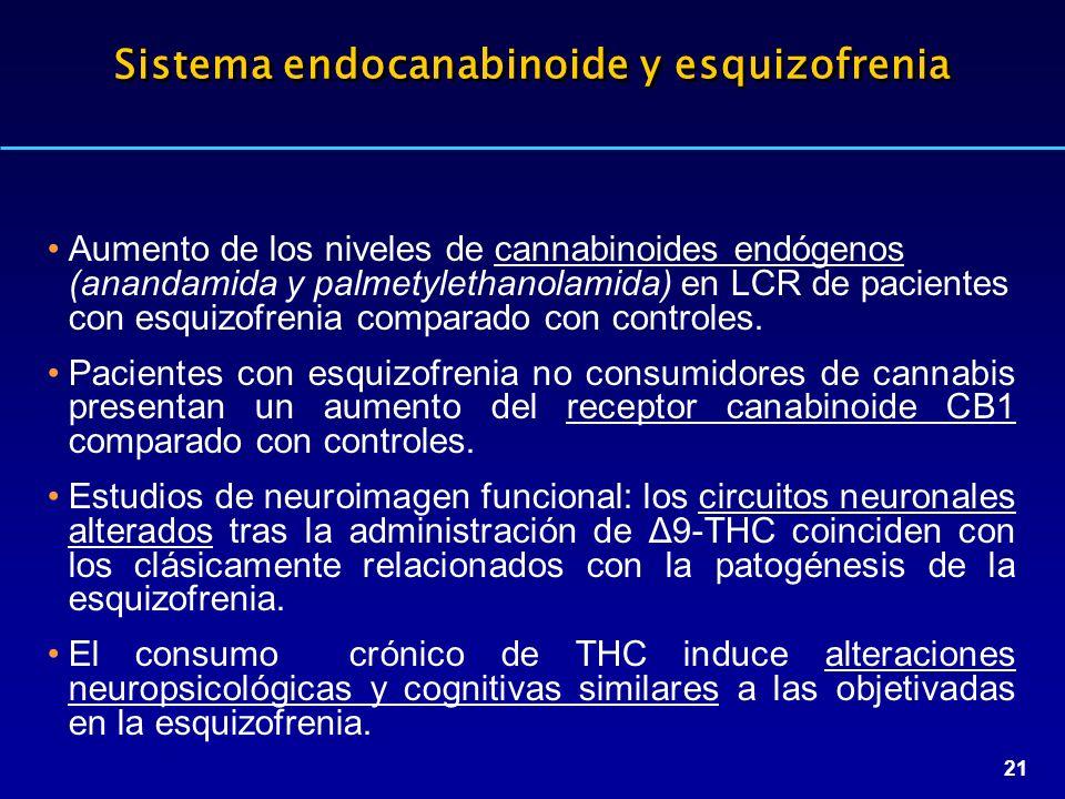 21 Sistema endocanabinoide y esquizofrenia Aumento de los niveles de cannabinoides endógenos (anandamida y palmetylethanolamida) en LCR de pacientes con esquizofrenia comparado con controles.
