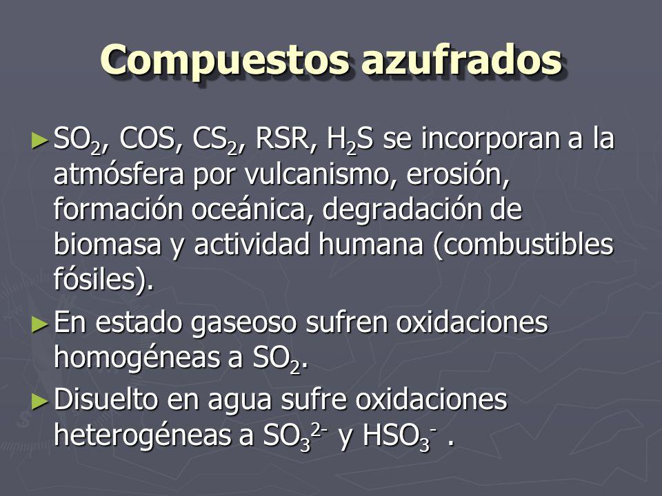 Compuestos azufrados SO 2, COS, CS 2, RSR, H 2 S se incorporan a la atmósfera por vulcanismo, erosión, formación oceánica, degradación de biomasa y actividad humana (combustibles fósiles).