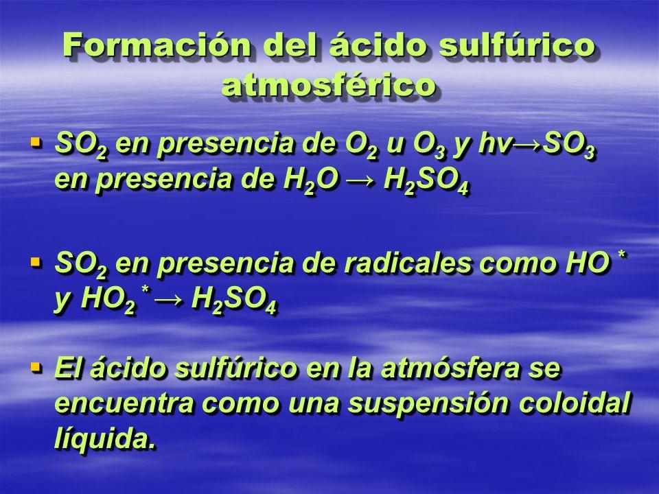 Formación del ácido sulfúrico atmosférico SO 2 en presencia de O 2 u O 3 y hνSO 3 en presencia de H 2 O H 2 SO 4 SO 2 en presencia de O 2 u O 3 y hνSO 3 en presencia de H 2 O H 2 SO 4 SO 2 en presencia de radicales como HO * y HO 2 * H 2 SO 4 SO 2 en presencia de radicales como HO * y HO 2 * H 2 SO 4 El ácido sulfúrico en la atmósfera se encuentra como una suspensión coloidal líquida.
