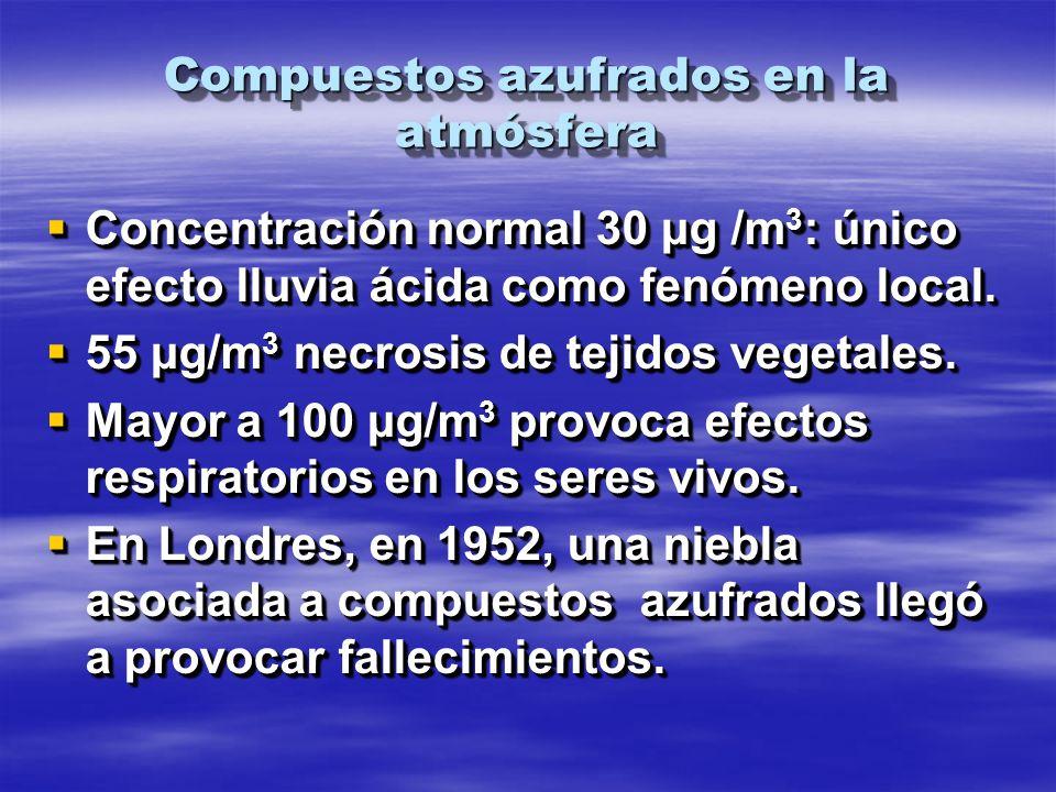 Compuestos azufrados en la atmósfera Concentración normal 30 μg /m 3 : único efecto lluvia ácida como fenómeno local.