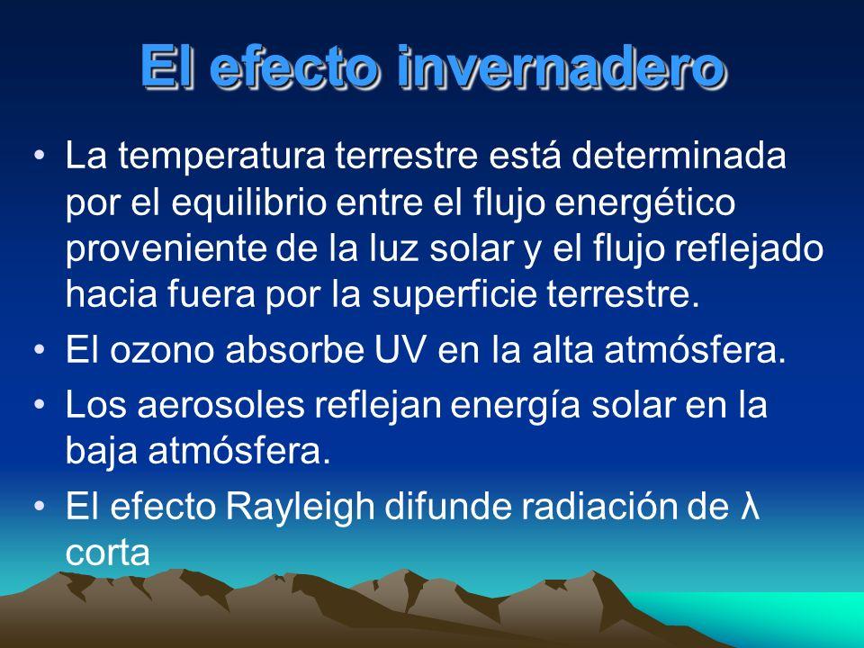 El efecto invernadero La temperatura terrestre está determinada por el equilibrio entre el flujo energético proveniente de la luz solar y el flujo reflejado hacia fuera por la superficie terrestre.