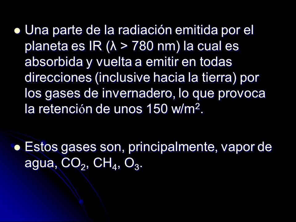 Una parte de la radiación emitida por el planeta es IR (λ > 780 nm) la cual es absorbida y vuelta a emitir en todas direcciones (inclusive hacia la tierra) por los gases de invernadero, lo que provoca la retenci ó n de unos 150 w/m 2.