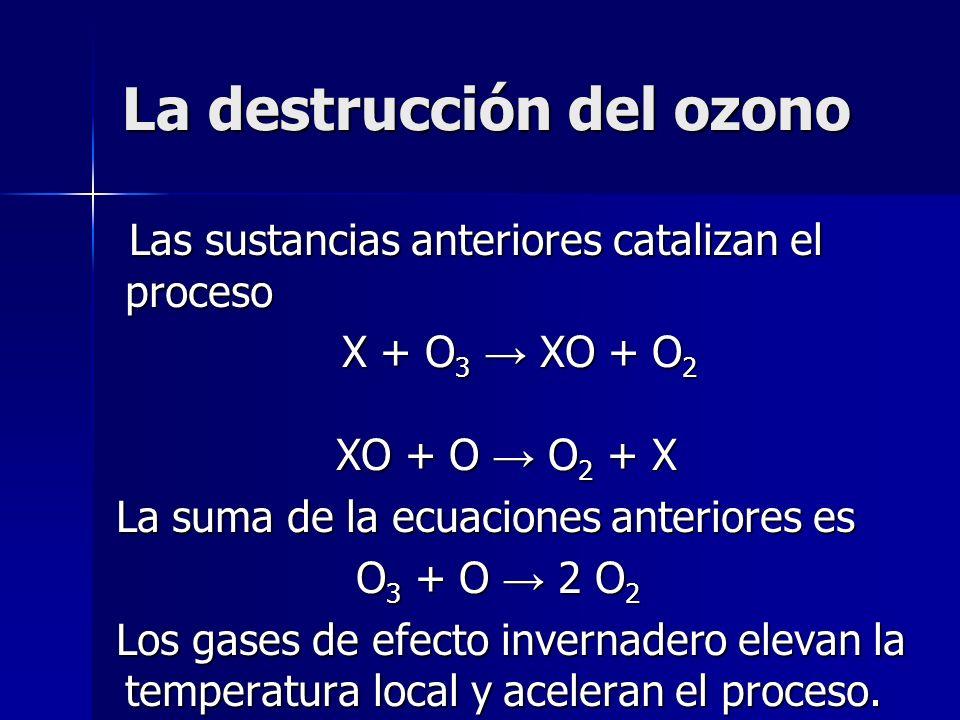 La destrucción del ozono Las sustancias anteriores catalizan el proceso Las sustancias anteriores catalizan el proceso X + O 3 XO + O 2 X + O 3 XO + O 2 XO + O O 2 + X XO + O O 2 + X La suma de la ecuaciones anteriores es La suma de la ecuaciones anteriores es O 3 + O 2 O 2 O 3 + O 2 O 2 Los gases de efecto invernadero elevan la temperatura local y aceleran el proceso.