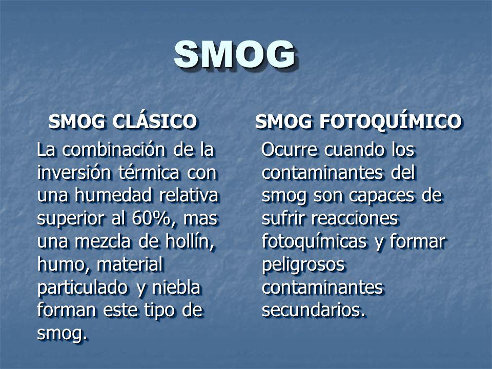 SMOGSMOG SMOG CLÁSICO SMOG CLÁSICO La combinación de la inversión térmica con una humedad relativa superior al 60%, mas una mezcla de hollín, humo, material particulado y niebla forman este tipo de smog.