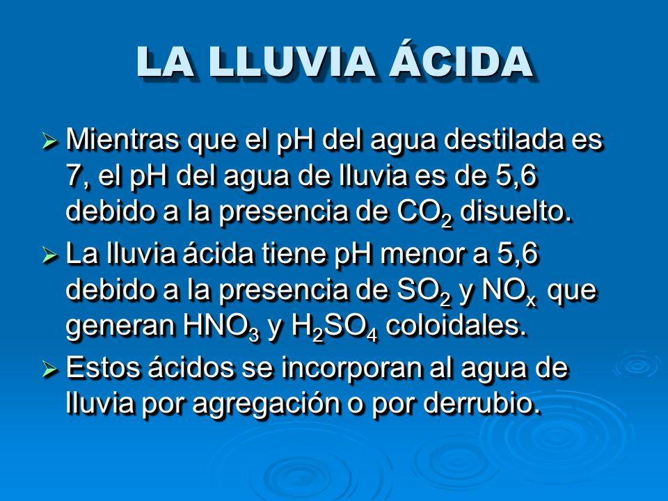 LA LLUVIA ÁCIDA Mientras que el pH del agua destilada es 7, el pH del agua de lluvia es de 5,6 debido a la presencia de CO 2 disuelto.