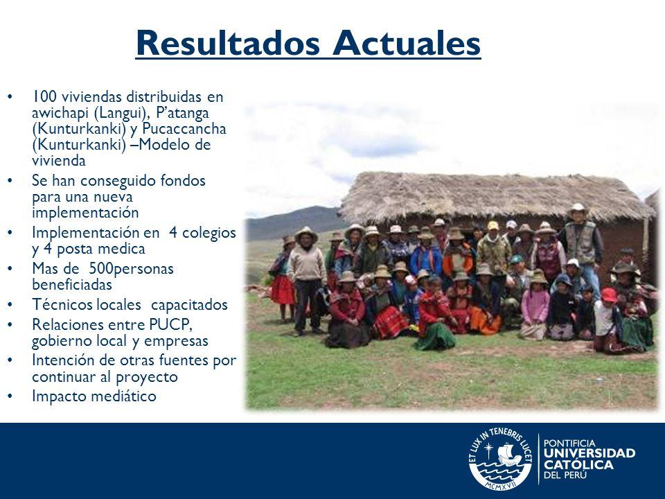 Resultados Actuales 100 viviendas distribuidas en awichapi (Langui), Patanga (Kunturkanki) y Pucaccancha (Kunturkanki) –Modelo de vivienda Se han cons