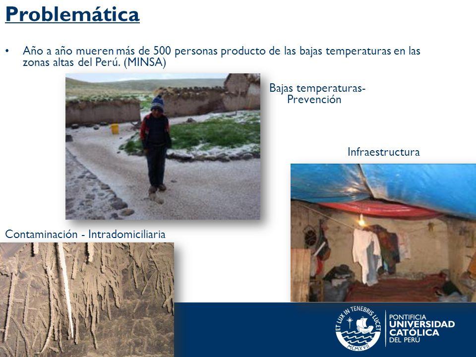 Problemática Año a año mueren más de 500 personas producto de las bajas temperaturas en las zonas altas del Perú. (MINSA) Infraestructura Contaminació