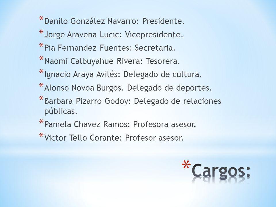 * Danilo González Navarro: Presidente. * Jorge Aravena Lucic: Vicepresidente.