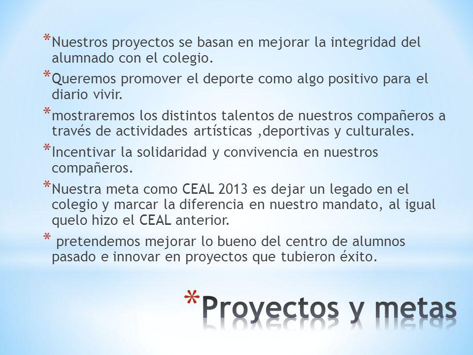 * Nuestros proyectos se basan en mejorar la integridad del alumnado con el colegio.