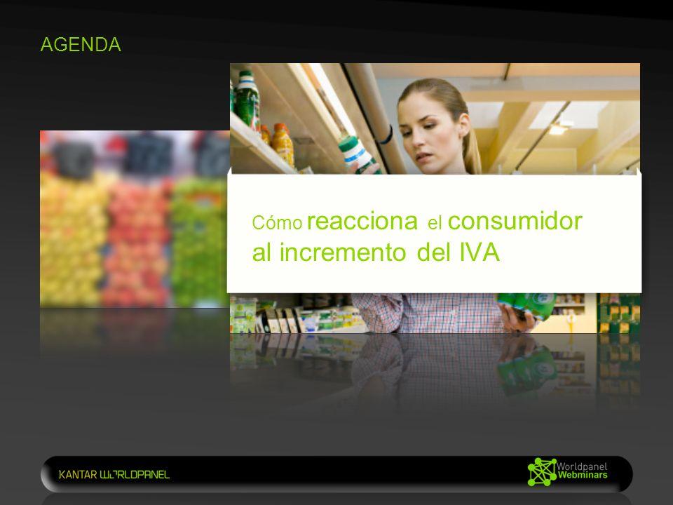 AGENDA Cómo reacciona el consumidor al incremento del IVA