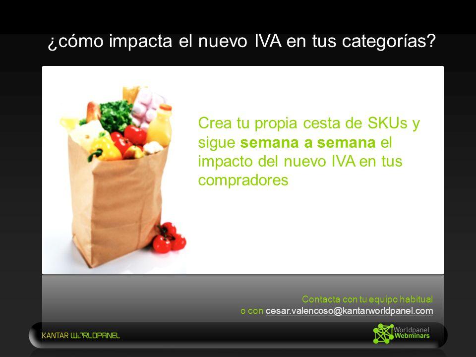 Contacta con tu equipo habitual o con cesar.valencoso@kantarworldpanel.comcesar.valencoso@kantarworldpanel.com ¿cómo impacta el nuevo IVA en tus categorías.