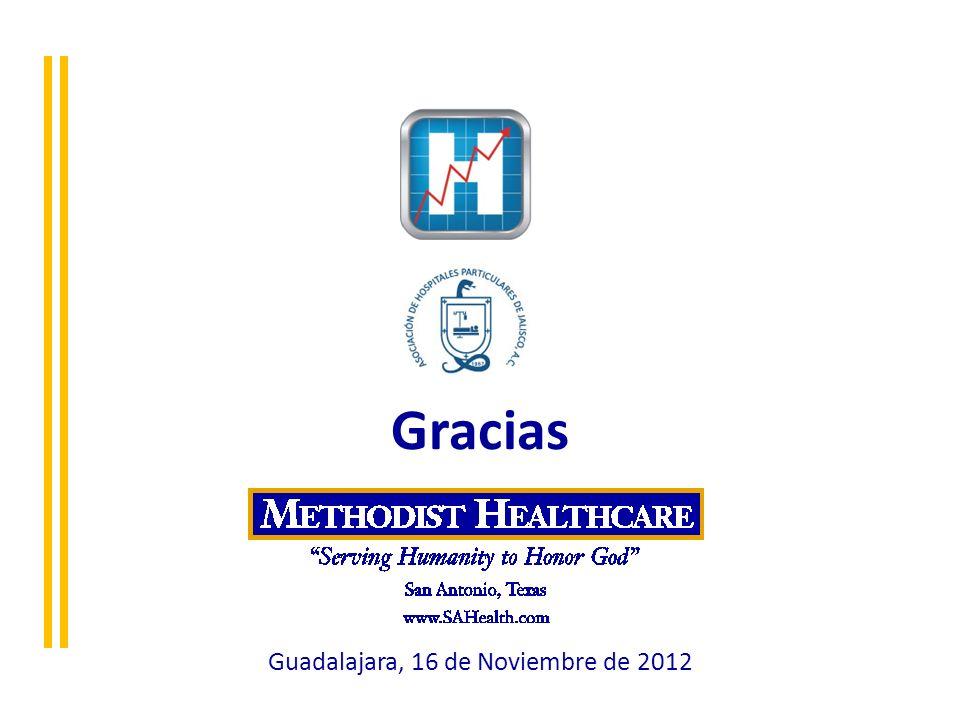 Gracias Guadalajara, 16 de Noviembre de 2012