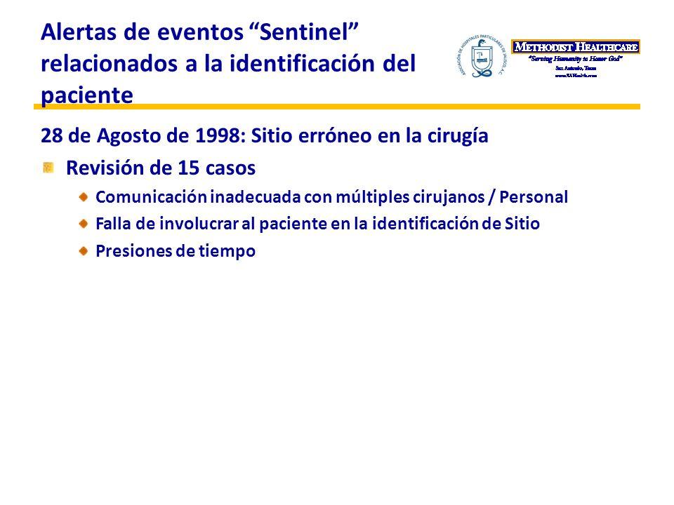 Alertas de eventos Sentinel relacionados a la identificación del paciente 28 de Agosto de 1998: Sitio erróneo en la cirugía Revisión de 15 casos Comunicación inadecuada con múltiples cirujanos / Personal Falla de involucrar al paciente en la identificación de Sitio Presiones de tiempo