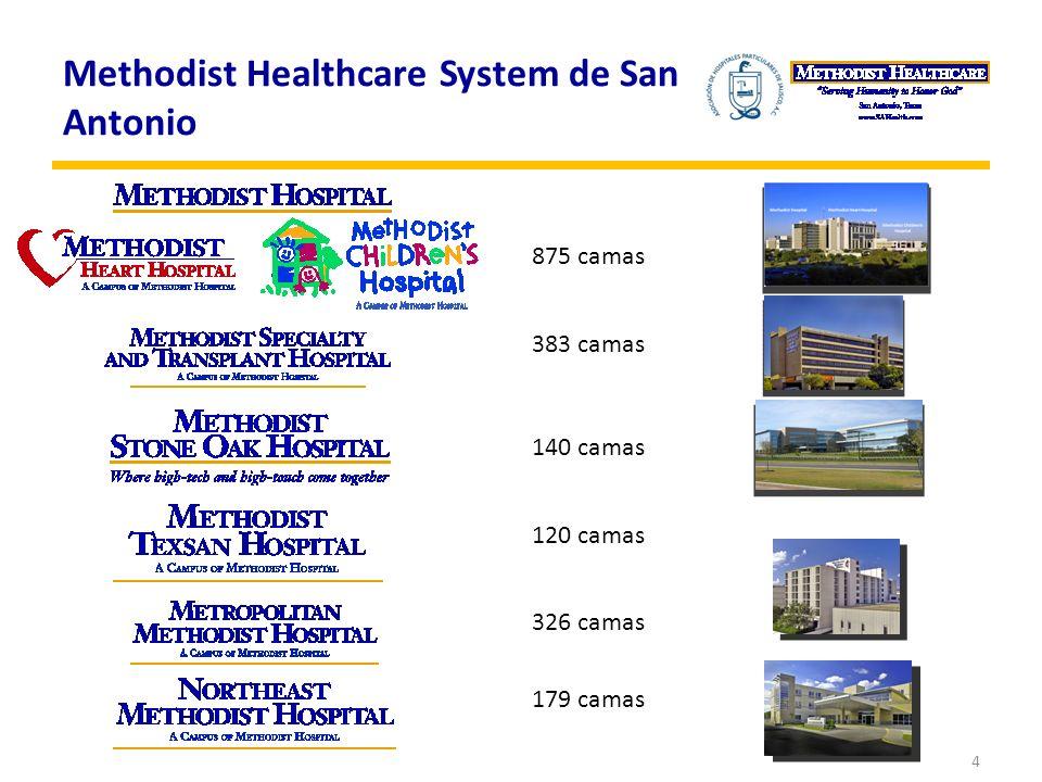 Methodist Healthcare System de San Antonio 4 875 camas 383 camas 326 camas 179 camas 140 camas 120 camas