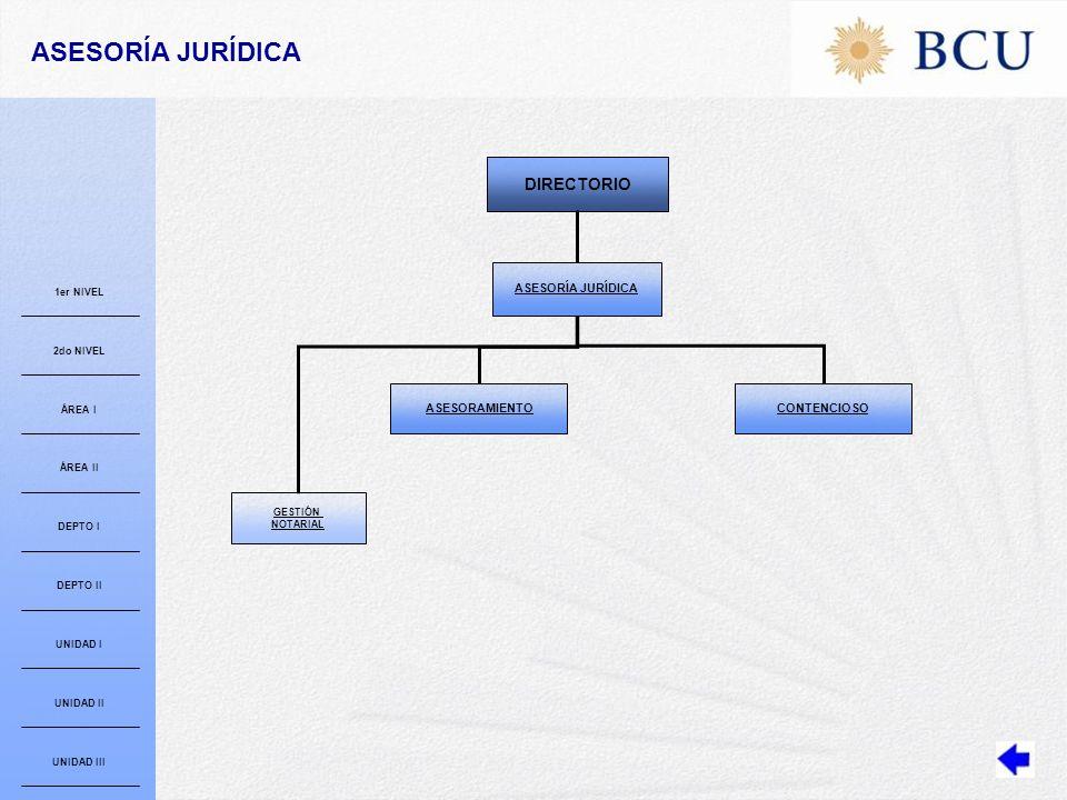ASESORÍA JURÍDICA ASESORAMIENTO GESTIÓN NOTARIAL CONTENCIOSO DIRECTORIO ASESORÍA JURÍDICA 1er NIVEL 2do NIVEL ÁREA I ÁREA II DEPTO I DEPTO II UNIDAD I UNIDAD II UNIDAD III