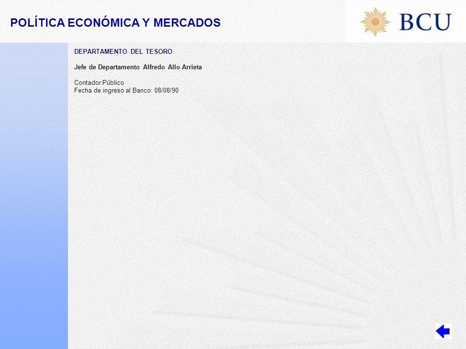 POLÍTICA ECONÓMICA Y MERCADOS DEPARTAMENTO DEL TESORO Jefe de Departamento Alfredo Allo Arrieta Contador Público Fecha de ingreso al Banco: 08/08/90