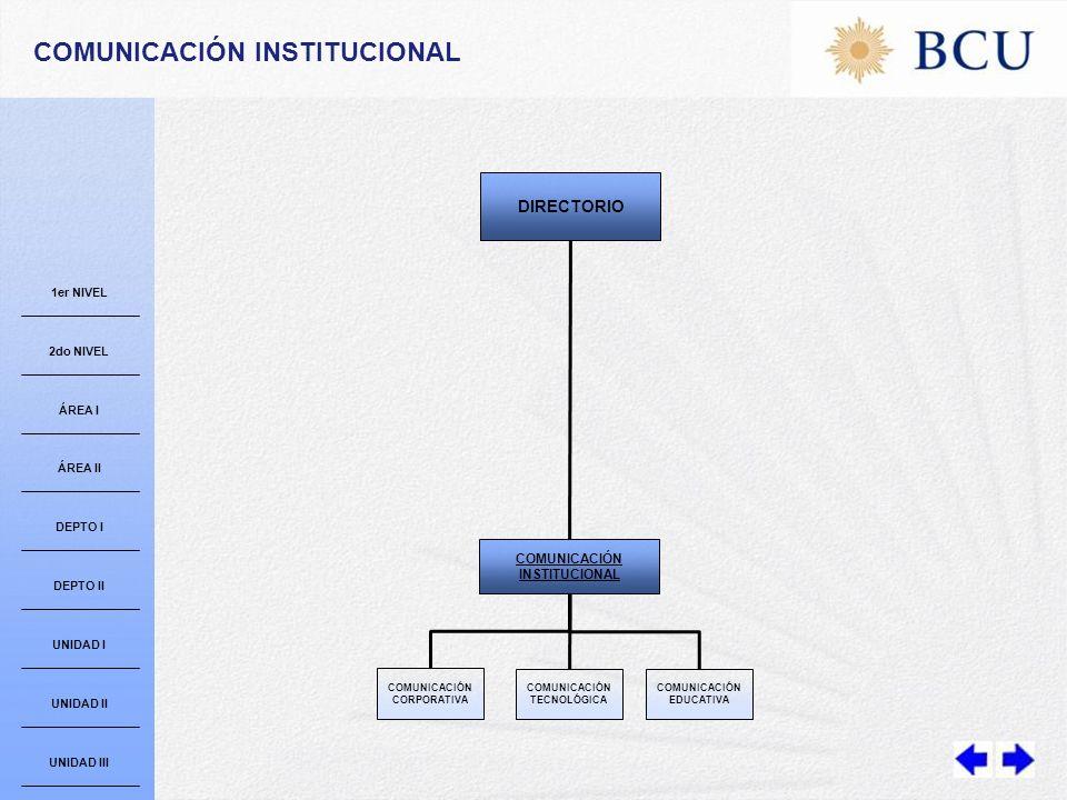 COMUNICACIÓN TECNOLÓGICA COMUNICACIÓN CORPORATIVA COMUNICACIÓN EDUCATIVA DIRECTORIO 1er NIVEL 2do NIVEL ÁREA I ÁREA II DEPTO I DEPTO II UNIDAD I UNIDAD II UNIDAD III COMUNICACIÓN INSTITUCIONAL COMUNICACIÓN INSTITUCIONAL
