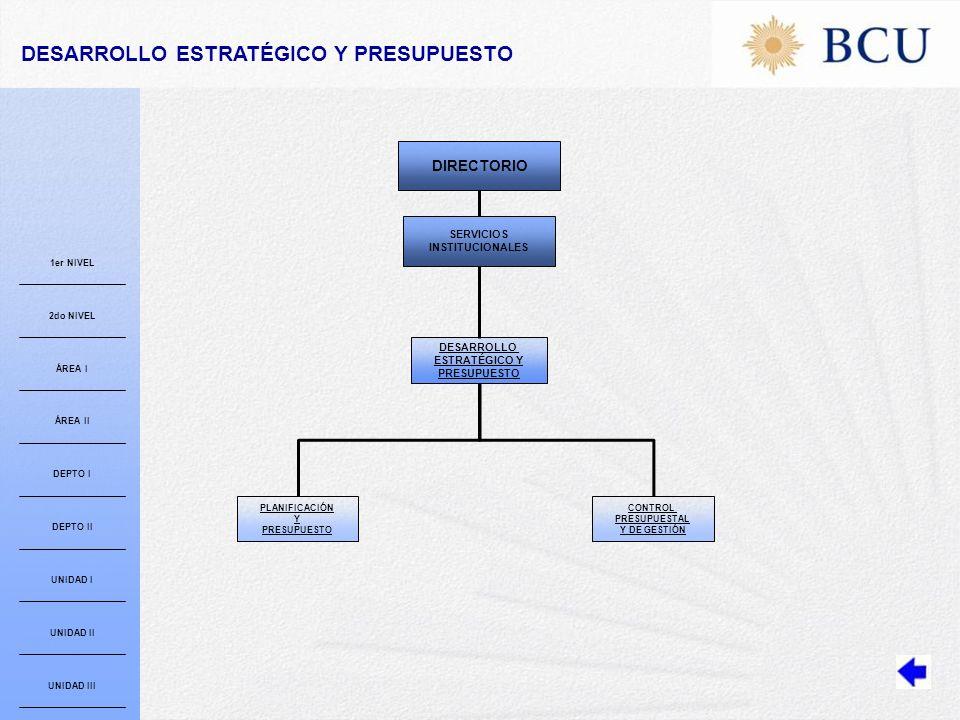 SERVICIOS INSTITUCIONALES DESARROLLO ESTRATÉGICO Y PRESUPUESTO PLANIFICACIÓN Y PRESUPUESTO CONTROL PRESUPUESTAL Y DE GESTIÓN DIRECTORIO DESARROLLO ESTRATÉGICO Y PRESUPUESTO 1er NIVEL 2do NIVEL ÁREA I ÁREA II DEPTO I DEPTO II UNIDAD I UNIDAD II UNIDAD III