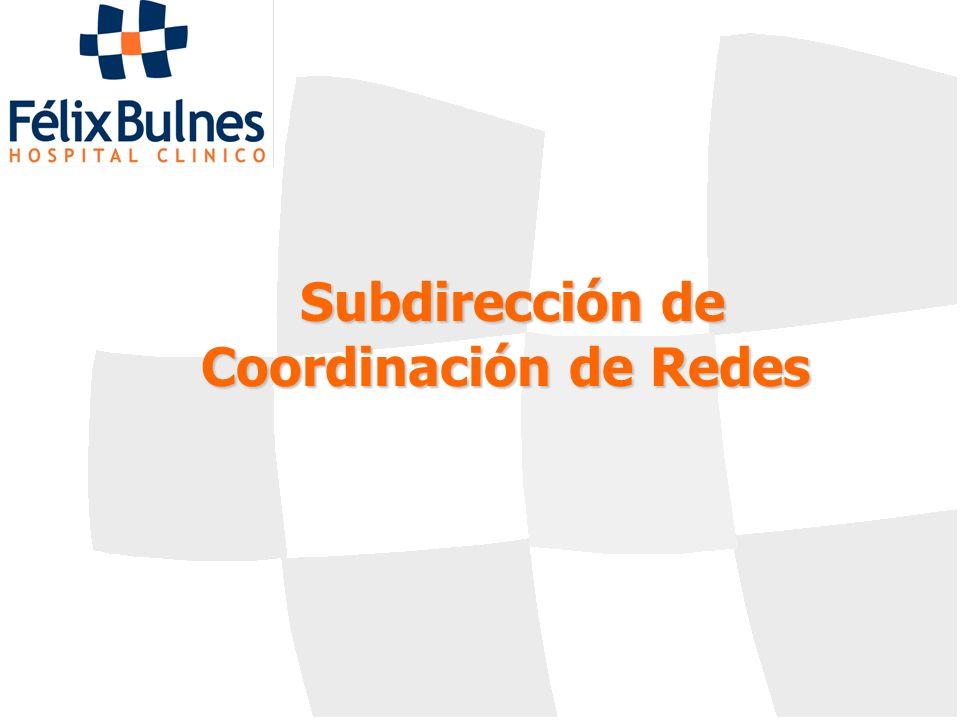 Subdirección de Coordinación de Redes
