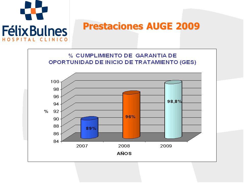 Prestaciones AUGE 2009