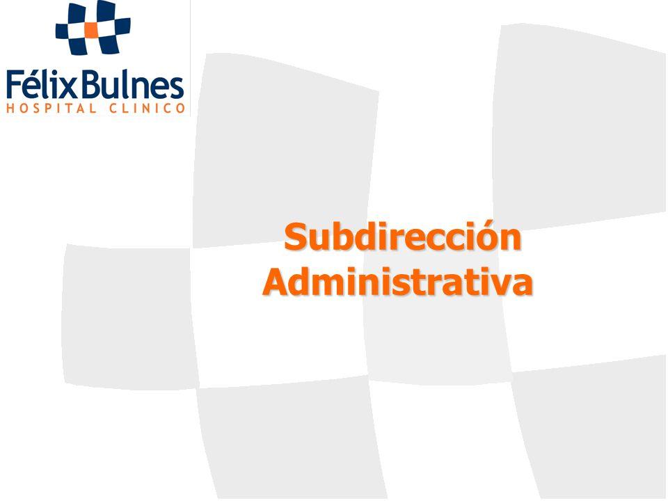 Subdirección Administrativa