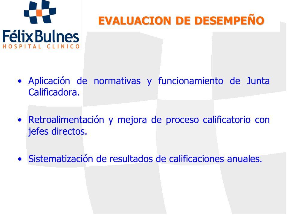 Aplicación de normativas y funcionamiento de Junta Calificadora. Retroalimentación y mejora de proceso calificatorio con jefes directos. Sistematizaci