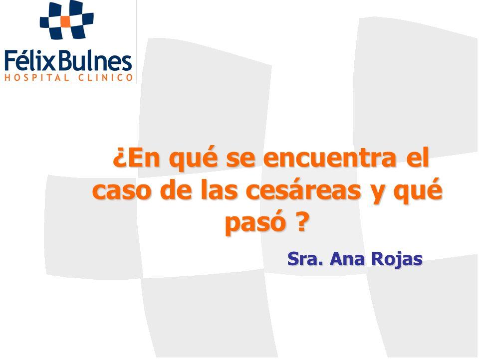¿En qué se encuentra el caso de las cesáreas y qué pasó ? Sra. Ana Rojas