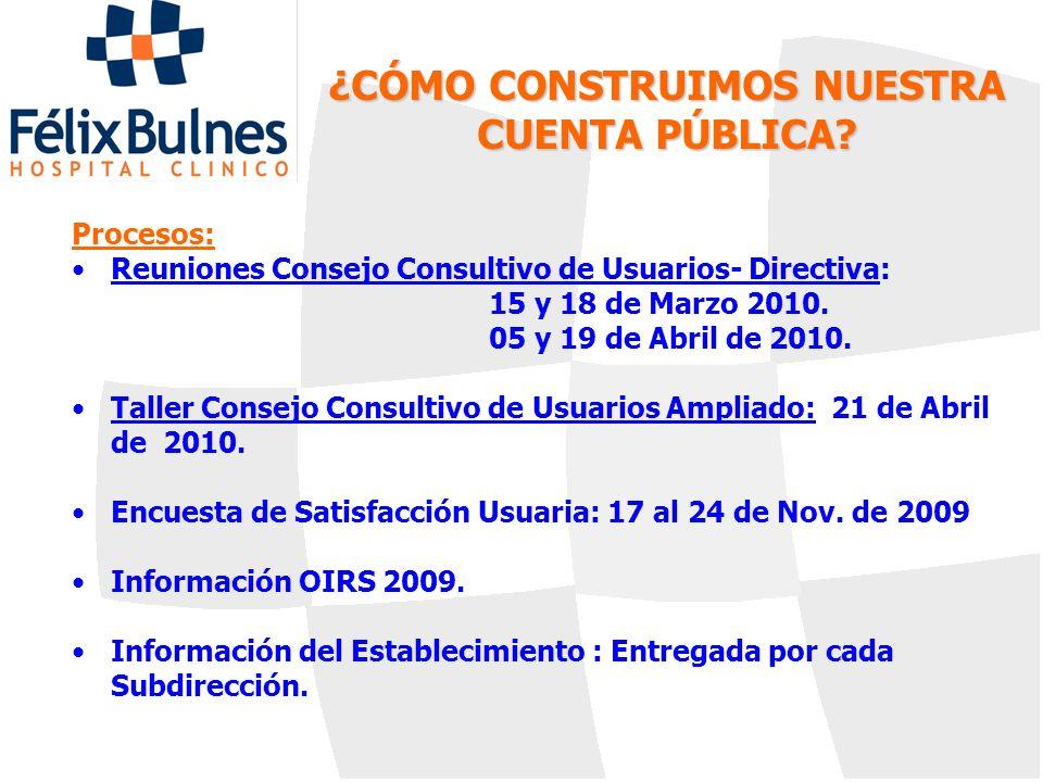 Procesos: Reuniones Consejo Consultivo de Usuarios- Directiva: 15 y 18 de Marzo 2010. 05 y 19 de Abril de 2010. Taller Consejo Consultivo de Usuarios
