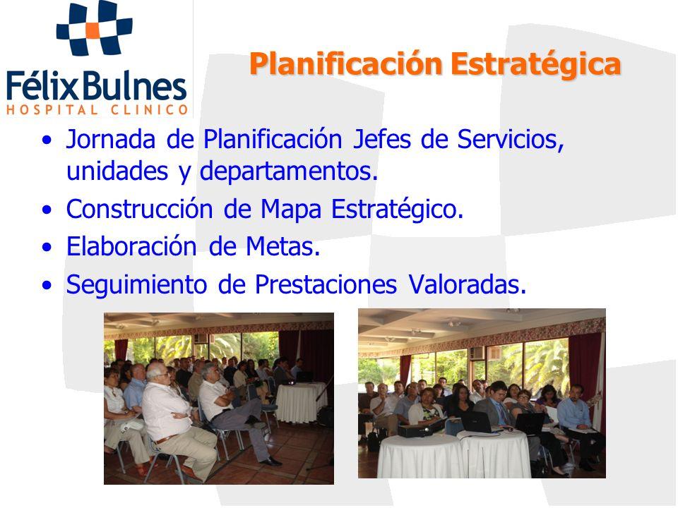 Planificación Estratégica Jornada de Planificación Jefes de Servicios, unidades y departamentos. Construcción de Mapa Estratégico. Elaboración de Meta