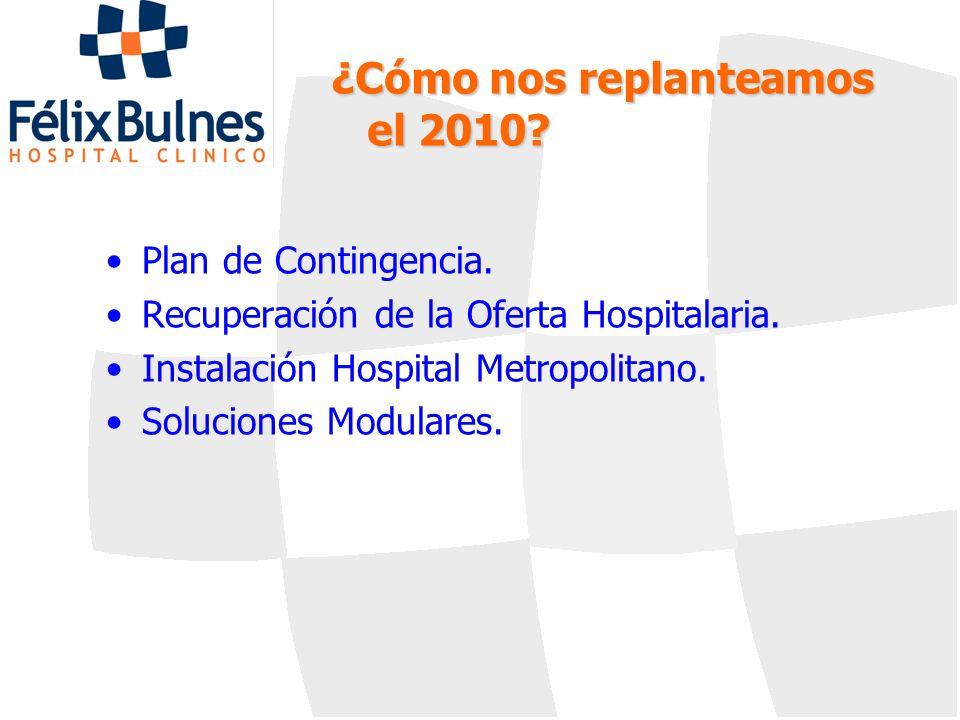 Plan de Contingencia. Recuperación de la Oferta Hospitalaria. Instalación Hospital Metropolitano. Soluciones Modulares. ¿Cómo nos replanteamos el 2010
