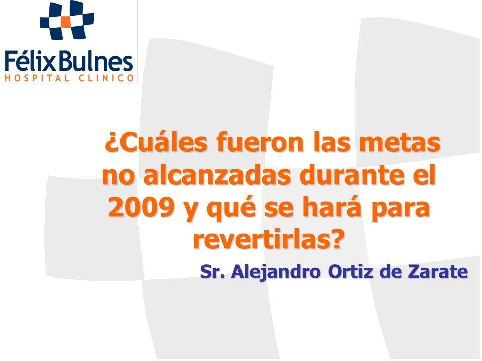 ¿Cuáles fueron las metas no alcanzadas durante el 2009 y qué se hará para revertirlas? Sr. Alejandro Ortiz de Zarate