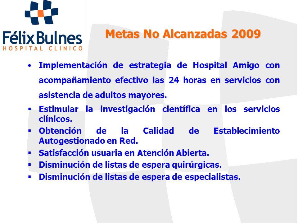 Metas No Alcanzadas 2009 Implementación de estrategia de Hospital Amigo con acompañamiento efectivo las 24 horas en servicios con asistencia de adulto