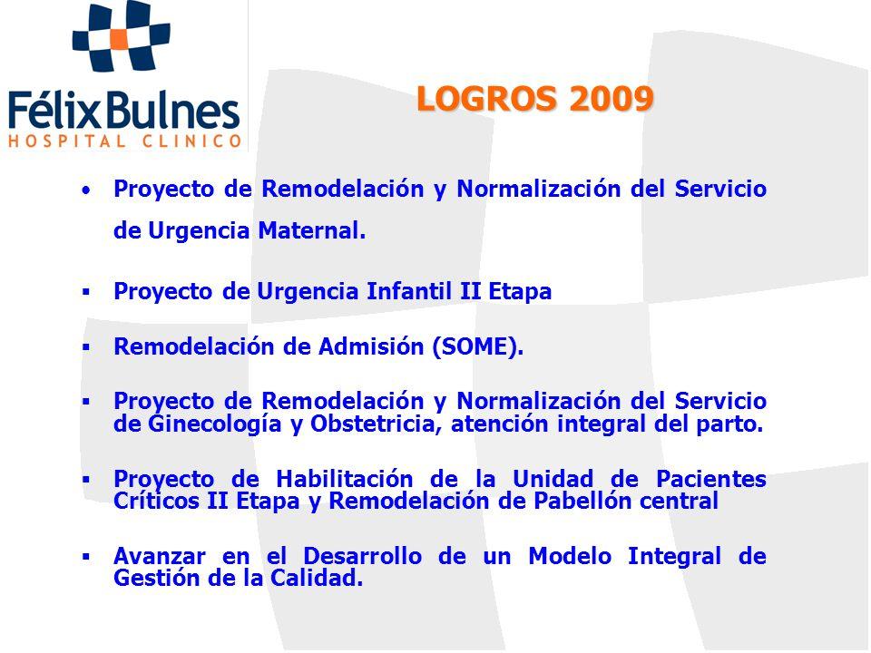 LOGROS 2009 Proyecto de Remodelación y Normalización del Servicio de Urgencia Maternal. Proyecto de Urgencia Infantil II Etapa Remodelación de Admisió