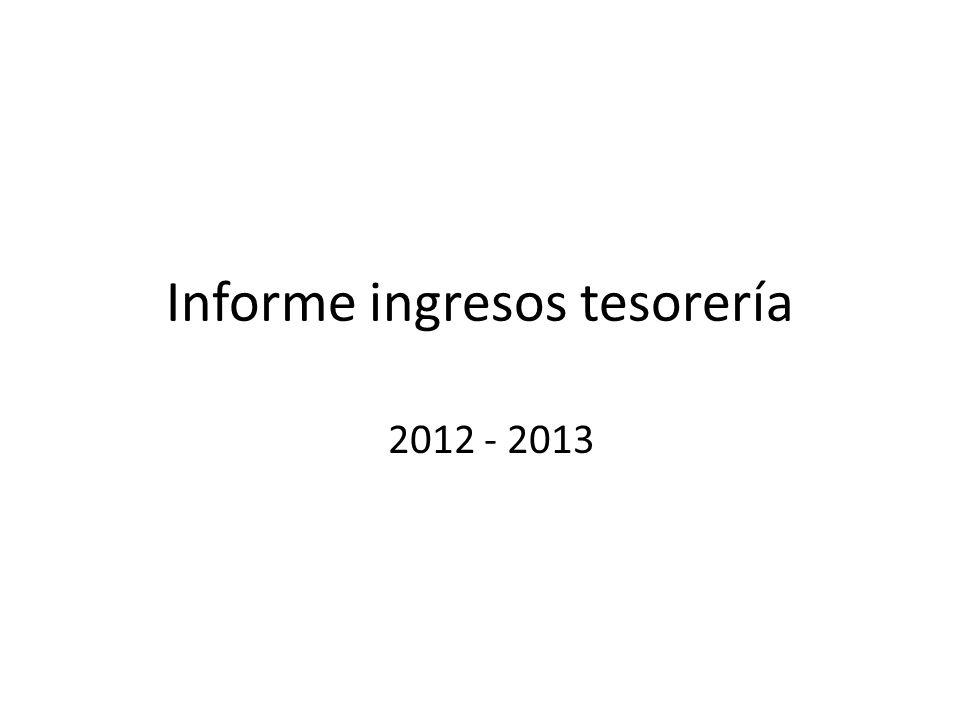 Informe ingresos tesorería 2012 - 2013