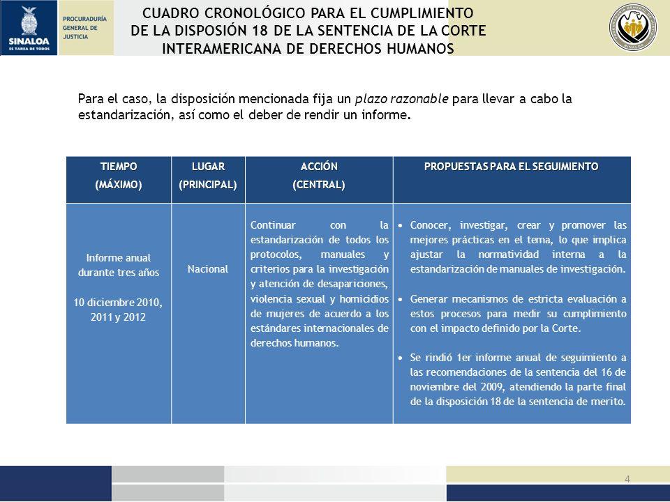 15 La Procuraduría General de Justicia del Estado de Sinaloa, cuenta sobre este tema con la Página Oficial de Internet, http://www.pgjesin.gob.mx/, como se muestra seguidamente:http://www.pgjesin.gob.mx/ PAGINA ELECTRONICA DE CONSULTA SOBRE MUJERES Y NIÑAS DESAPARECIDAS Y/O NO LOCALIZADAS