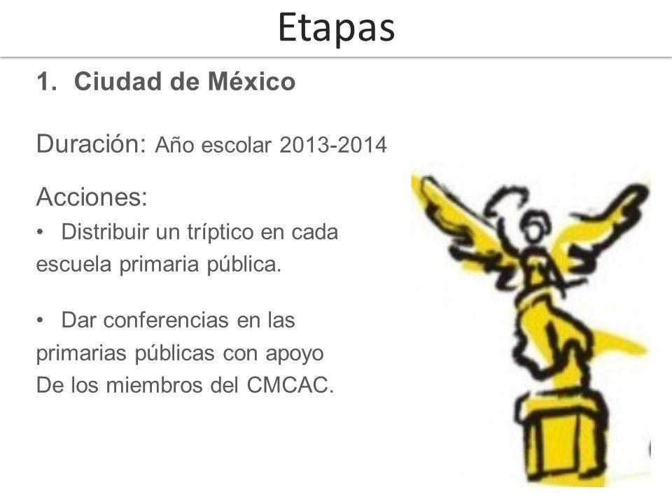 Etapas 1.Ciudad de México Duración: Año escolar 2013-2014 Acciones: Distribuir un tríptico en cada escuela primaria pública. Dar conferencias en las p