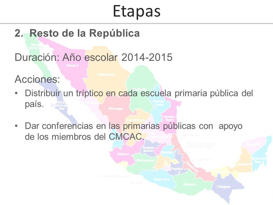 Etapas 2. Resto de la República Duración: Año escolar 2014-2015 Acciones: Distribuir un tríptico en cada escuela primaria pública del país. Dar confer