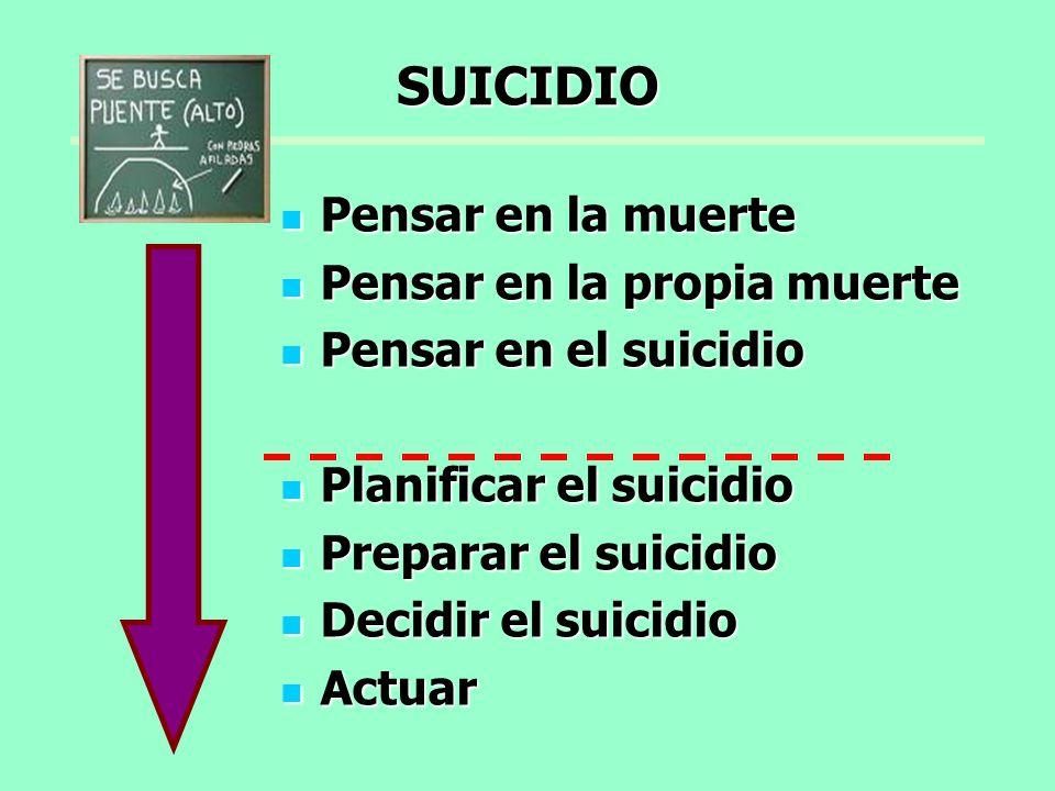 SUICIDIO Pensar en la muerte Pensar en la muerte Pensar en la propia muerte Pensar en la propia muerte Pensar en el suicidio Pensar en el suicidio Pla