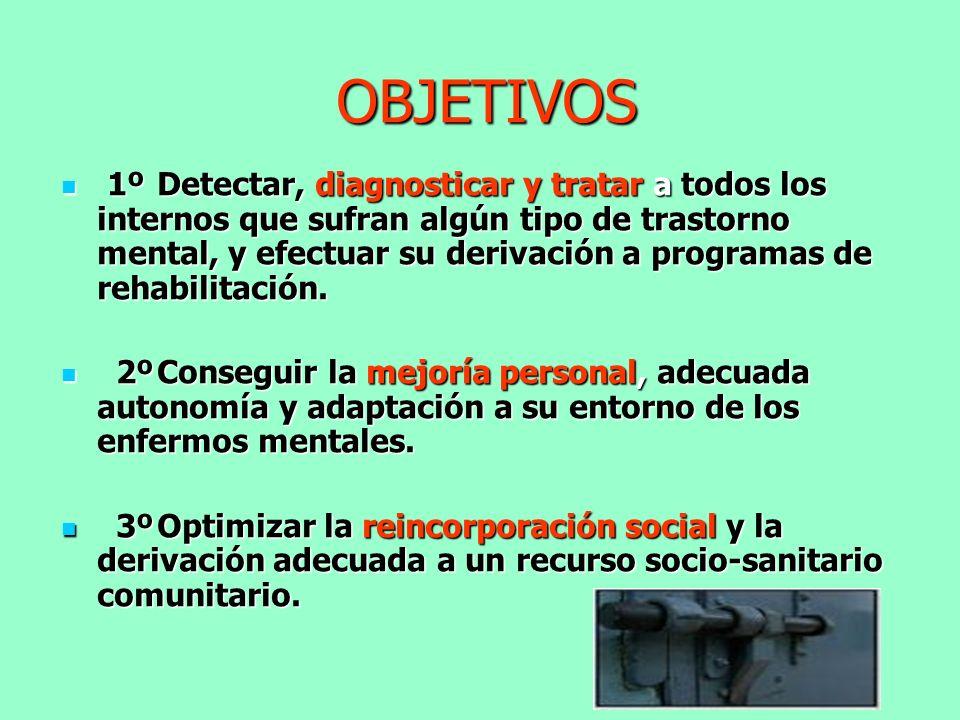 OBJETIVOS 1º Detectar, diagnosticar y tratar a todos los internos que sufran algún tipo de trastorno mental, y efectuar su derivación a programas de r