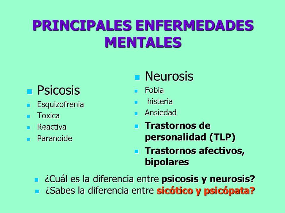 PRINCIPALES ENFERMEDADES MENTALES Psicosis Psicosis Esquizofrenia Esquizofrenia Toxica Toxica Reactiva Reactiva Paranoide Paranoide Neurosis Neurosis
